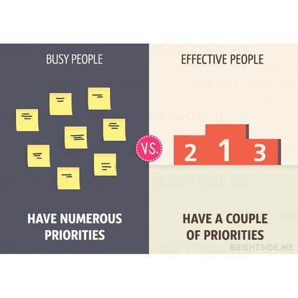 你是忙碌的人还是有效率的人?11张图告诉你真相