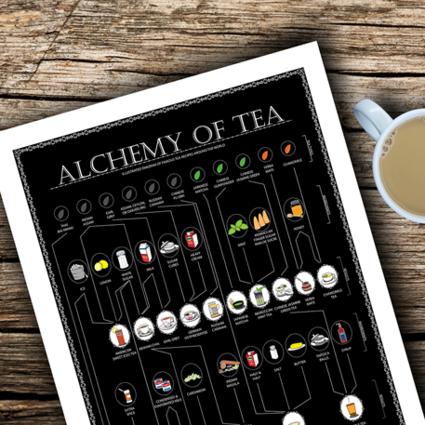 喝茶要这样才美~看设计师玩转茶艺术