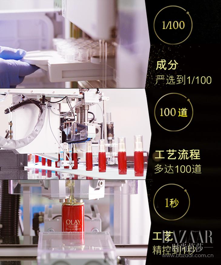 6. OLAY新生塑颜臻粹系列百步工艺、精准到秒的日本精工细制