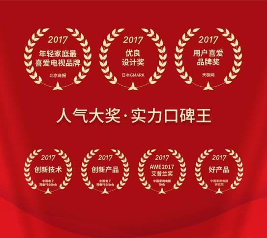 """微鲸荣获互联网电视品牌中的""""口碑王""""称号"""