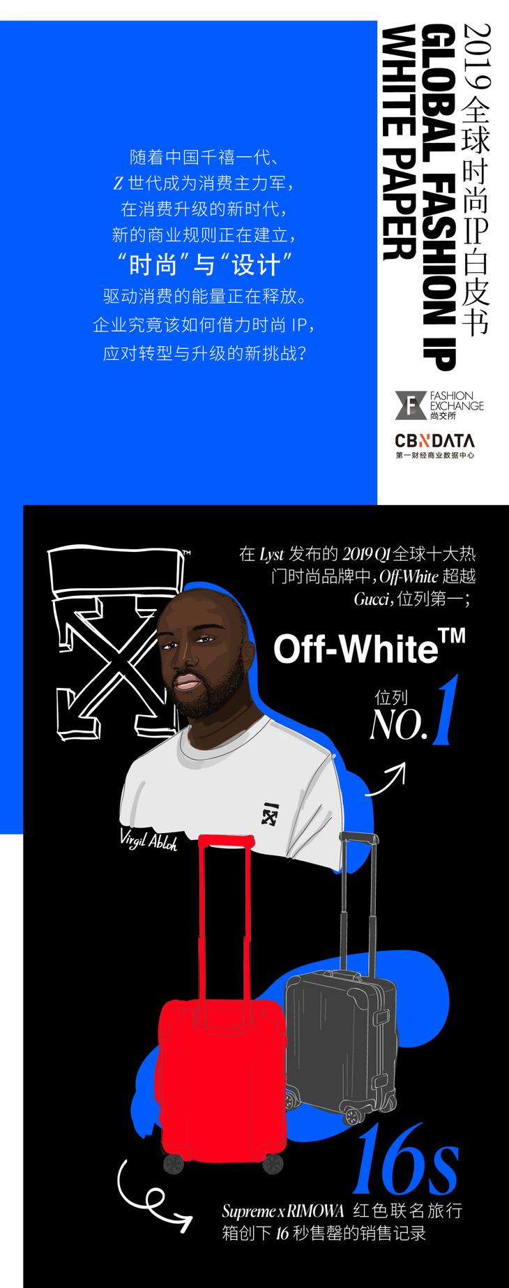 CBNData)联合尚交所共同发布2019全球时尚IP榜《Fashion IP 100》与《2019全球时尚IP白皮书》 - 1